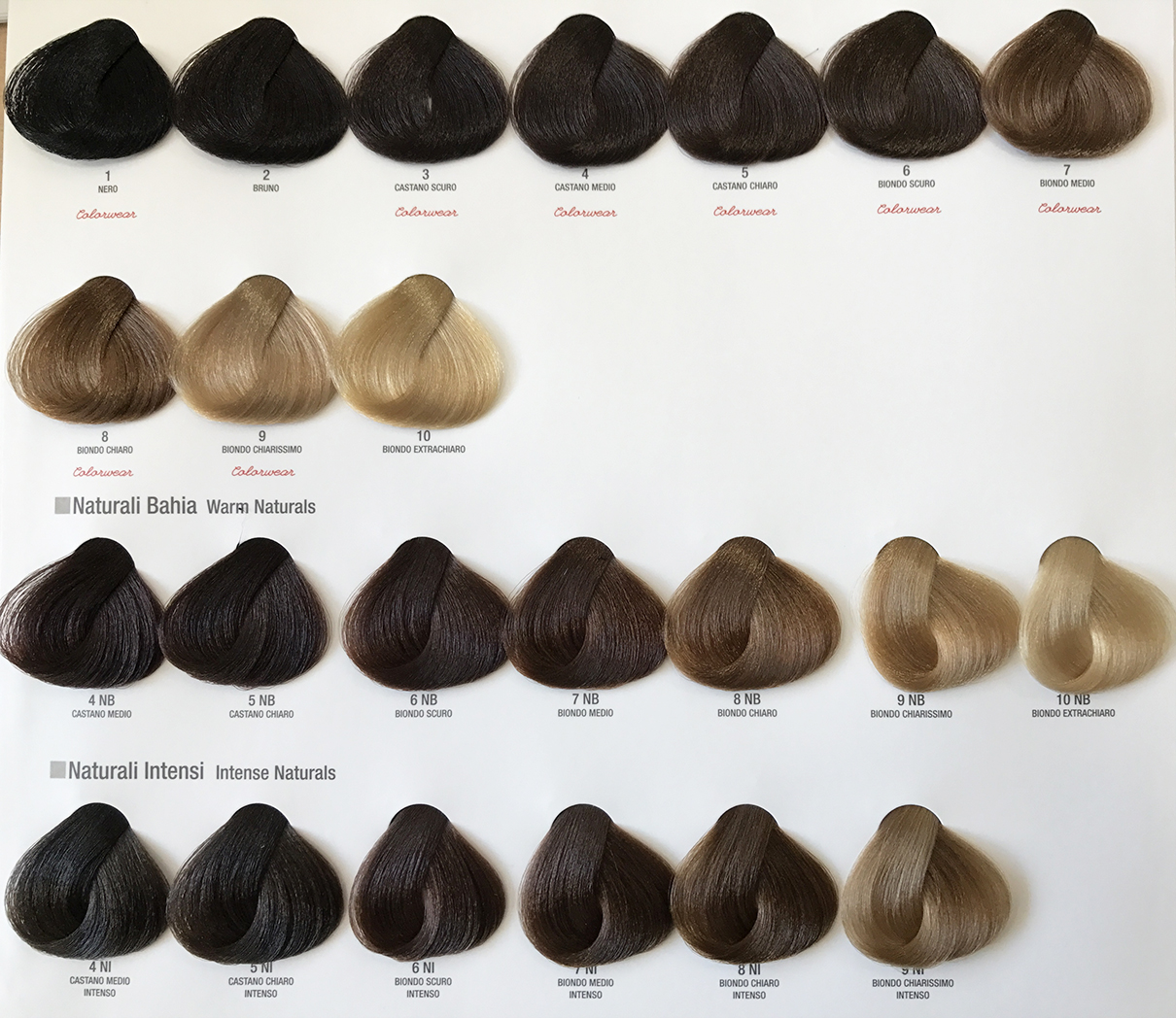 Alfaparf Yellow Hair Color Chart Best Hair Color 2017